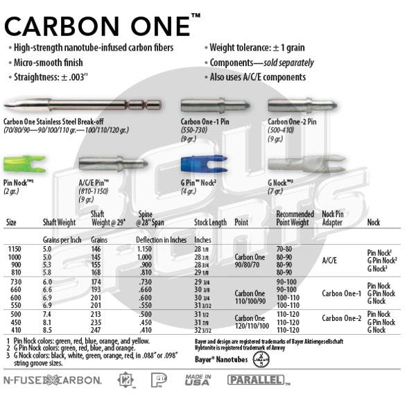 Easton Carbon One - Shafts