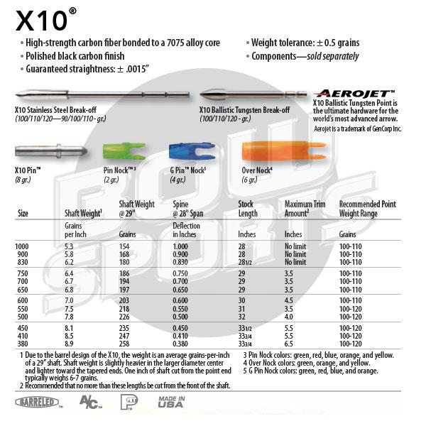 Easton X10 - Shafts